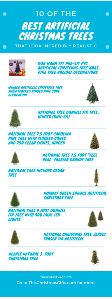 10 of the Best Artificial Christmas Trees that Look Incredibly Realistic